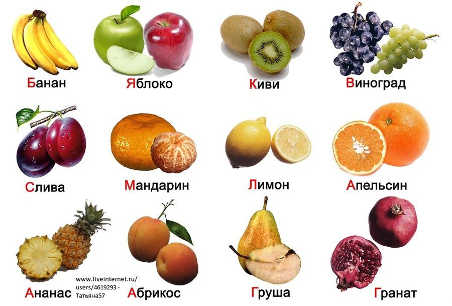 правильное питание до и после фото